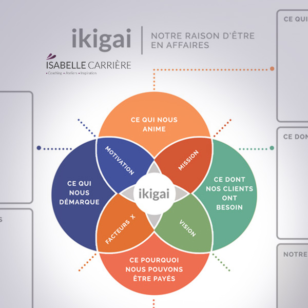 Trouver son IKIGAI
